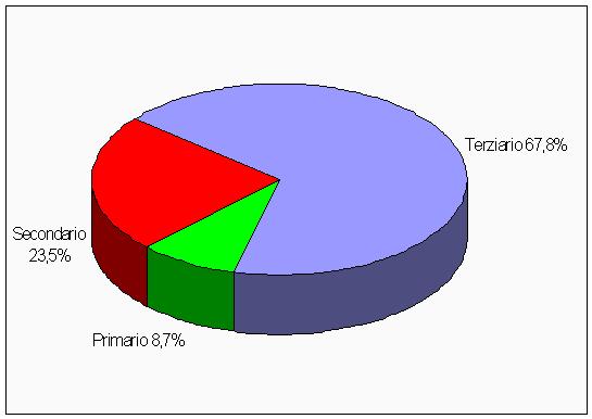 Grafici opzioni binarie   Quotazioni in tempo reale   OB60